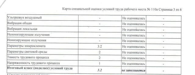 Карта оценки для определения типовых норм выдачи СИЗ